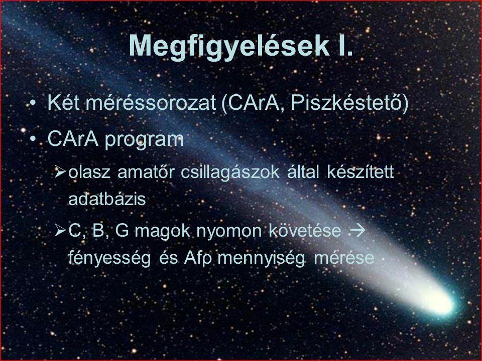 Megfigyelések I. Két méréssorozat (CArA, Piszkéstető) CArA program  olasz amatőr csillagászok által készített adatbázis  C, B, G magok nyomon követé