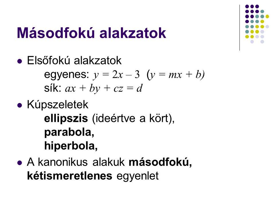 Másodfokú alakzatok Elsőfokú alakzatok egyenes: y = 2x – 3 ( y = mx + b) sík: ax + by + cz = d Kúpszeletek ellipszis (ideértve a kört), parabola, hipe
