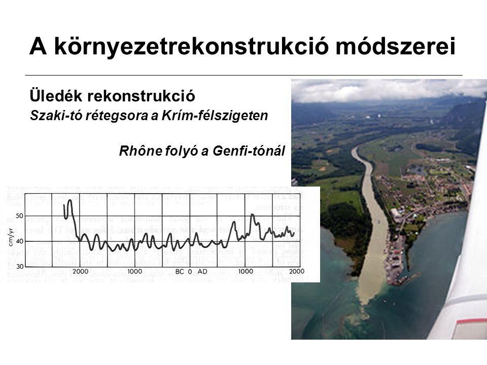 A környezetrekonstrukció módszerei Üledék rekonstrukció Szaki-tó rétegsora a Krím-félszigeten Rhône folyó a Genfi-tónál