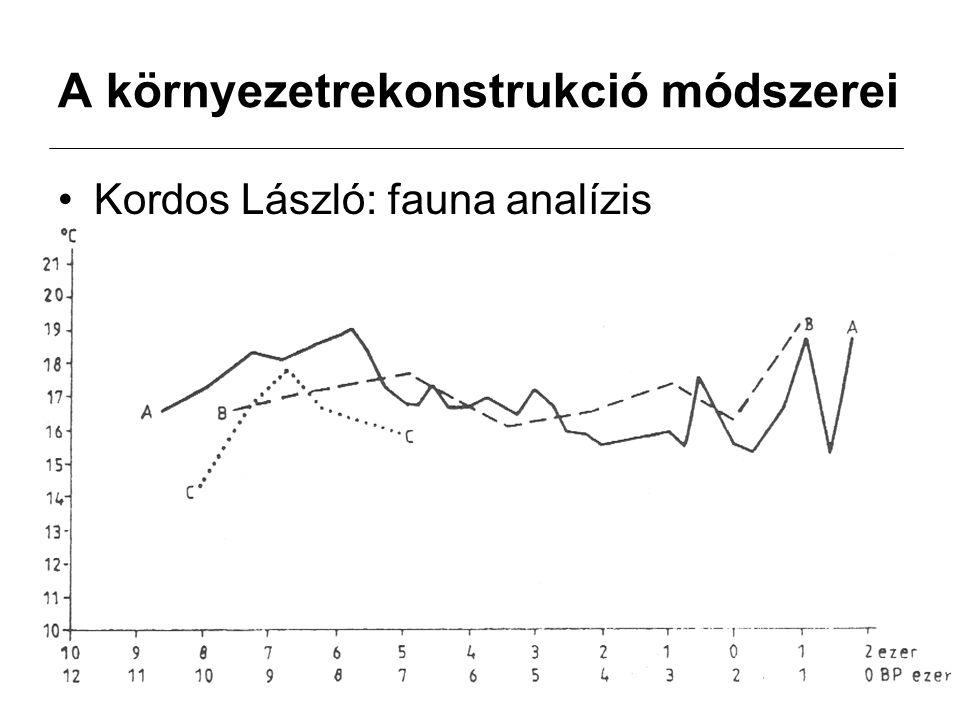 A környezetrekonstrukció módszerei Kordos László: fauna analízis