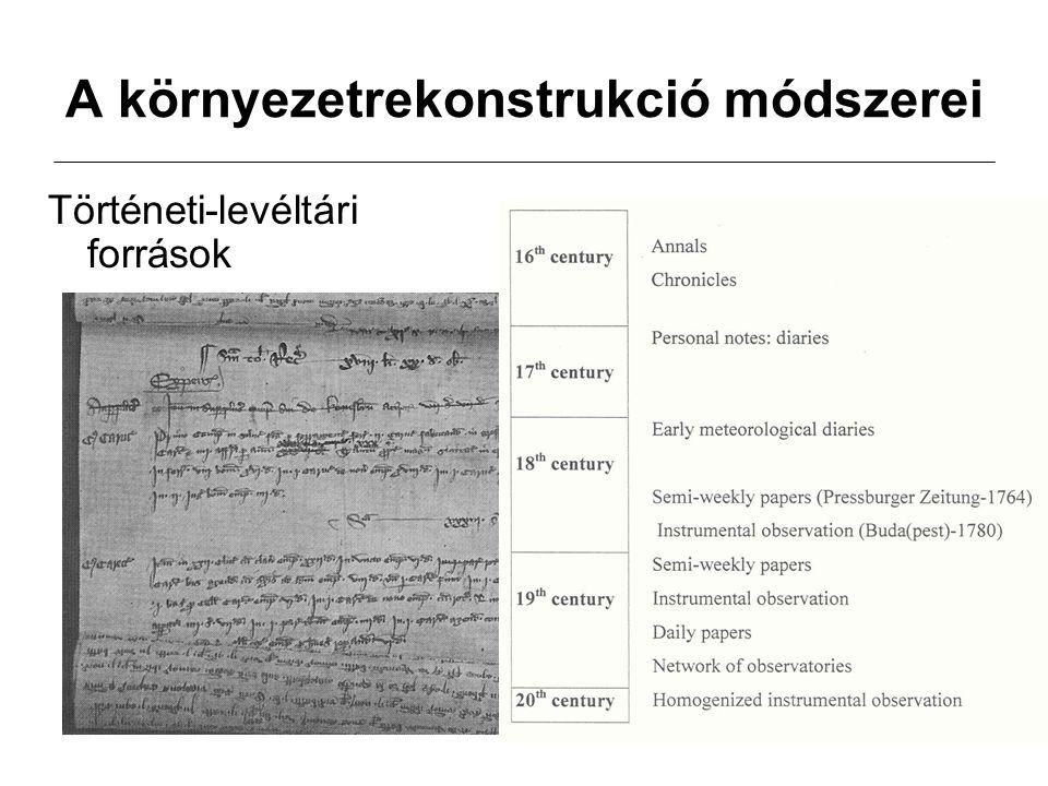 A környezetrekonstrukció módszerei Történeti-levéltári források