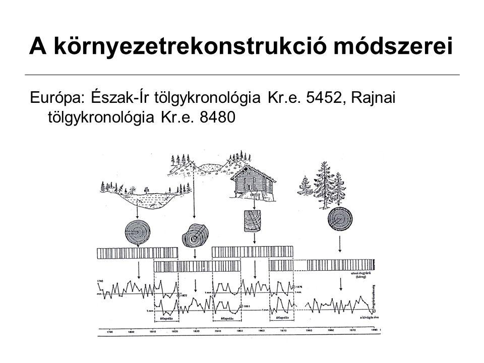 A környezetrekonstrukció módszerei Európa: Észak-Ír tölgykronológia Kr.e. 5452, Rajnai tölgykronológia Kr.e. 8480