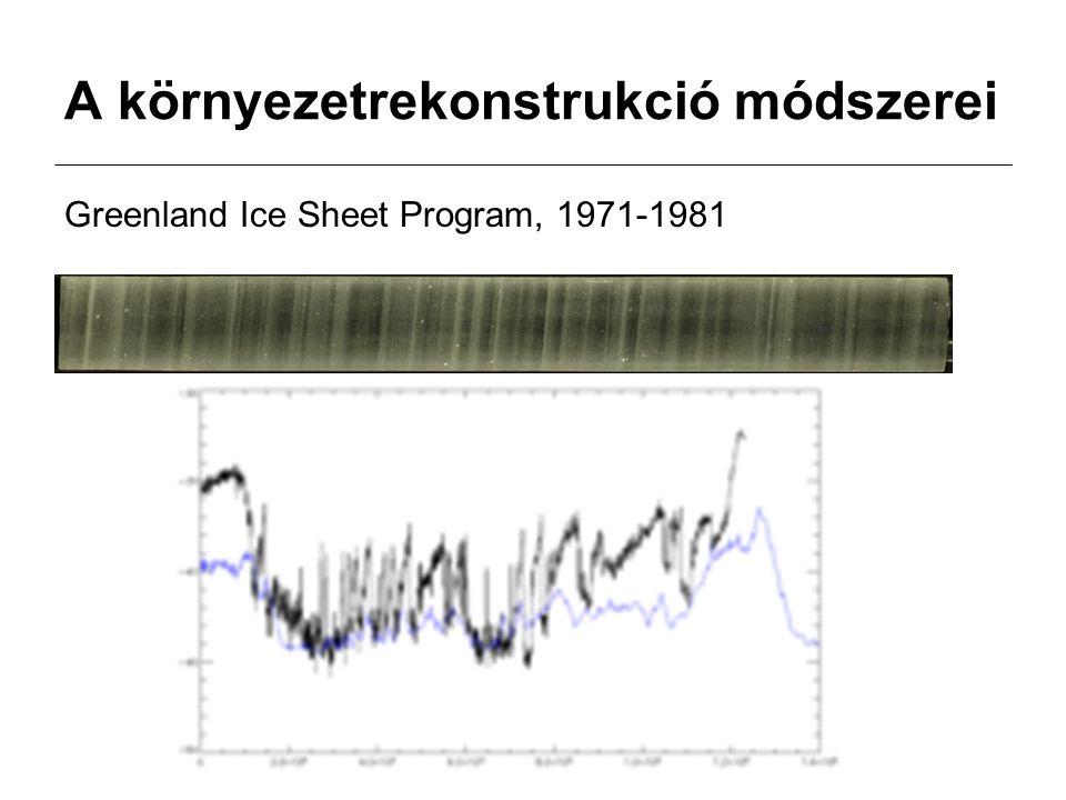 A környezetrekonstrukció módszerei Greenland Ice Sheet Program, 1971-1981