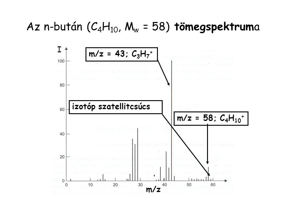 Az n-bután (C 4 H 10, M w = 58) tömegspektruma m/z = 58; C 4 H 10 + m/z = 43; C 3 H 7 + izotóp szatellitcsúcs I m/z