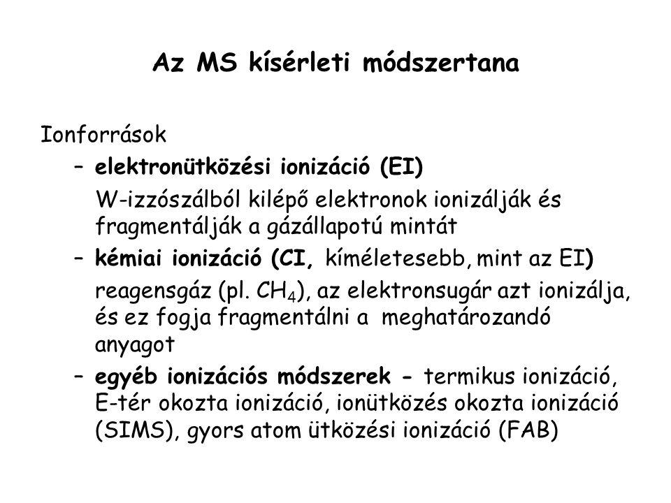 Az MS kísérleti módszertana Ionforrások –elektronütközési ionizáció (EI) W-izzószálból kilépő elektronok ionizálják és fragmentálják a gázállapotú mintát –kémiai ionizáció (CI, kíméletesebb, mint az EI) reagensgáz (pl.