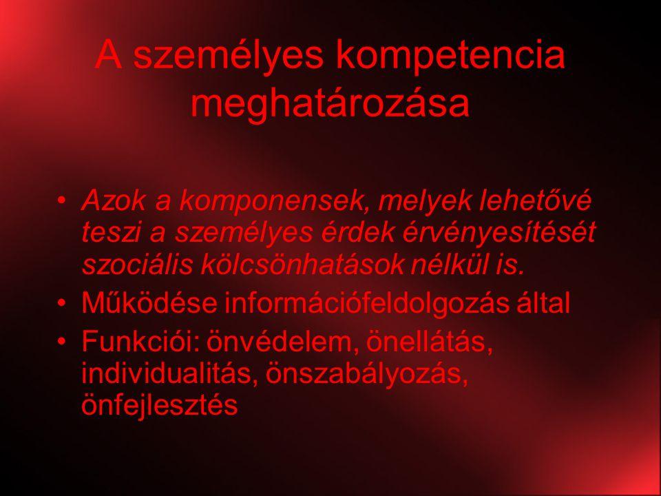 A személyes kompetencia meghatározása Azok a komponensek, melyek lehetővé teszi a személyes érdek érvényesítését szociális kölcsönhatások nélkül is. M