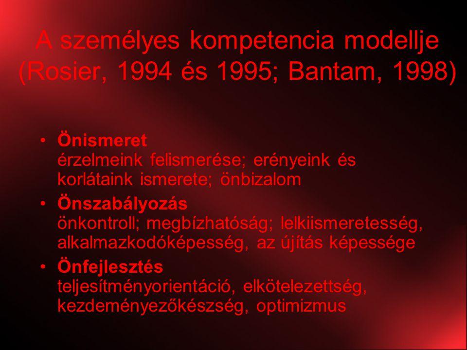 A személyes kompetencia modellje (Rosier, 1994 és 1995; Bantam, 1998) Önismeret érzelmeink felismerése; erényeink és korlátaink ismerete; önbizalom Ön