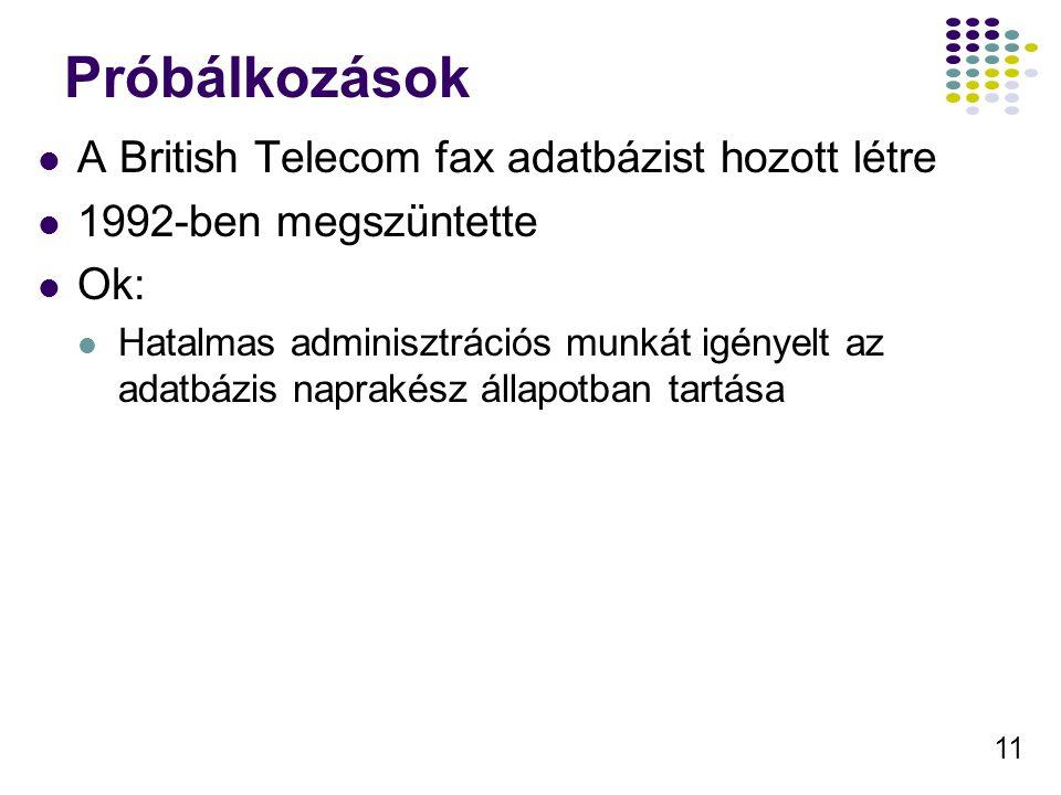 11 Próbálkozások A British Telecom fax adatbázist hozott létre 1992-ben megszüntette Ok: Hatalmas adminisztrációs munkát igényelt az adatbázis naprakész állapotban tartása