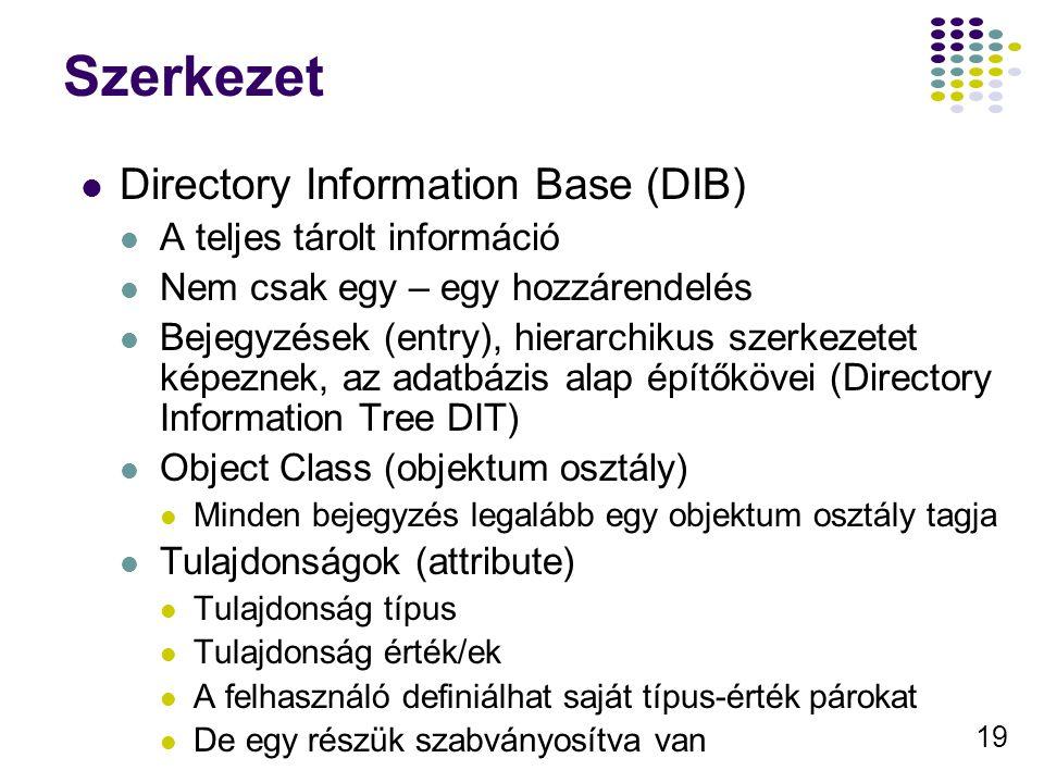 19 Szerkezet Directory Information Base (DIB) A teljes tárolt információ Nem csak egy – egy hozzárendelés Bejegyzések (entry), hierarchikus szerkezetet képeznek, az adatbázis alap építőkövei (Directory Information Tree DIT) Object Class (objektum osztály) Minden bejegyzés legalább egy objektum osztály tagja Tulajdonságok (attribute) Tulajdonság típus Tulajdonság érték/ek A felhasználó definiálhat saját típus-érték párokat De egy részük szabványosítva van