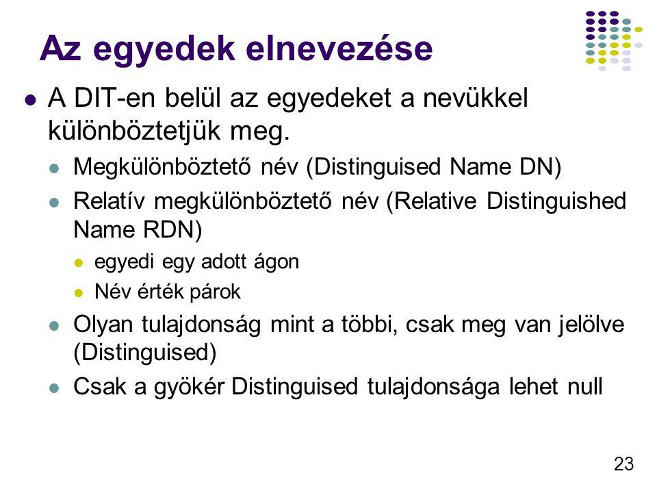 23 Az egyedek elnevezése A DIT-en belül az egyedeket a nevükkel különböztetjük meg. Megkülönböztető név (Distinguised Name DN) Relatív megkülönböztető