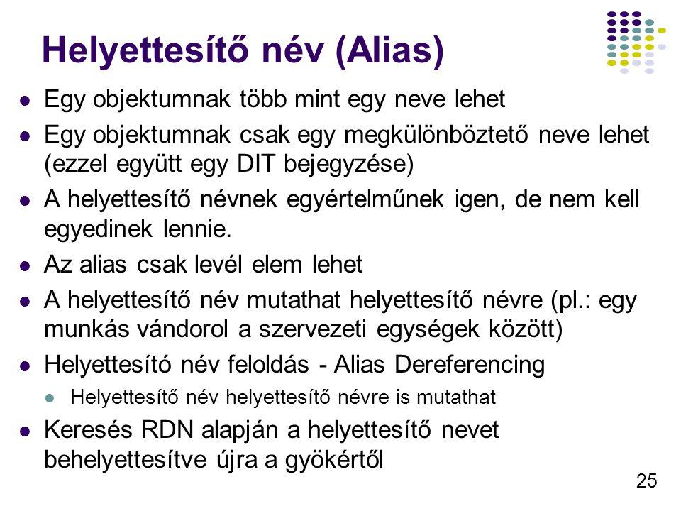 25 Helyettesítő név (Alias) Egy objektumnak több mint egy neve lehet Egy objektumnak csak egy megkülönböztető neve lehet (ezzel együtt egy DIT bejegyzése) A helyettesítő névnek egyértelműnek igen, de nem kell egyedinek lennie.
