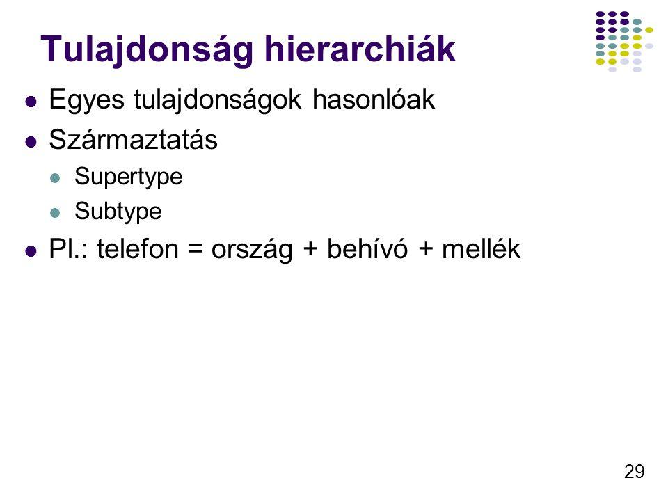 29 Tulajdonság hierarchiák Egyes tulajdonságok hasonlóak Származtatás Supertype Subtype Pl.: telefon = ország + behívó + mellék