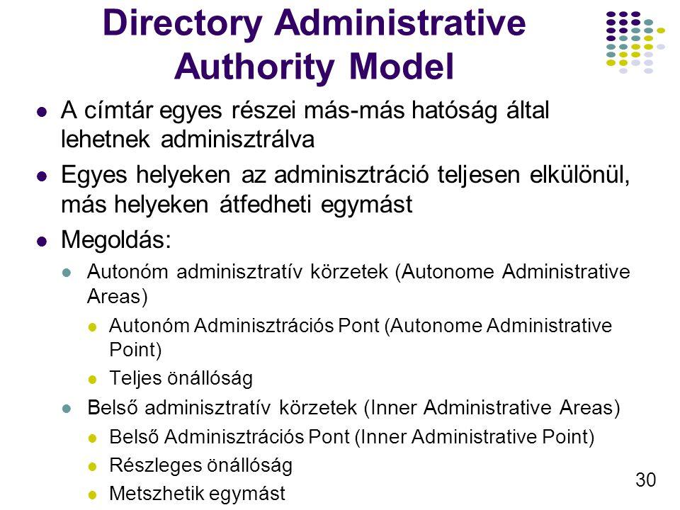 30 Directory Administrative Authority Model A címtár egyes részei más-más hatóság által lehetnek adminisztrálva Egyes helyeken az adminisztráció teljesen elkülönül, más helyeken átfedheti egymást Megoldás: Autonóm adminisztratív körzetek (Autonome Administrative Areas) Autonóm Adminisztrációs Pont (Autonome Administrative Point) Teljes önállóság Belső adminisztratív körzetek (Inner Administrative Areas) Belső Adminisztrációs Pont (Inner Administrative Point) Részleges önállóság Metszhetik egymást