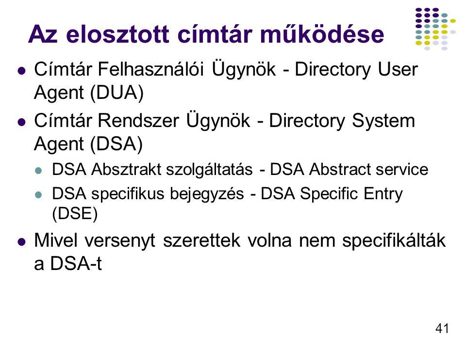 41 Az elosztott címtár működése Címtár Felhasználói Ügynök - Directory User Agent (DUA) Címtár Rendszer Ügynök - Directory System Agent (DSA) DSA Absztrakt szolgáltatás - DSA Abstract service DSA specifikus bejegyzés - DSA Specific Entry (DSE) Mivel versenyt szerettek volna nem specifikálták a DSA-t