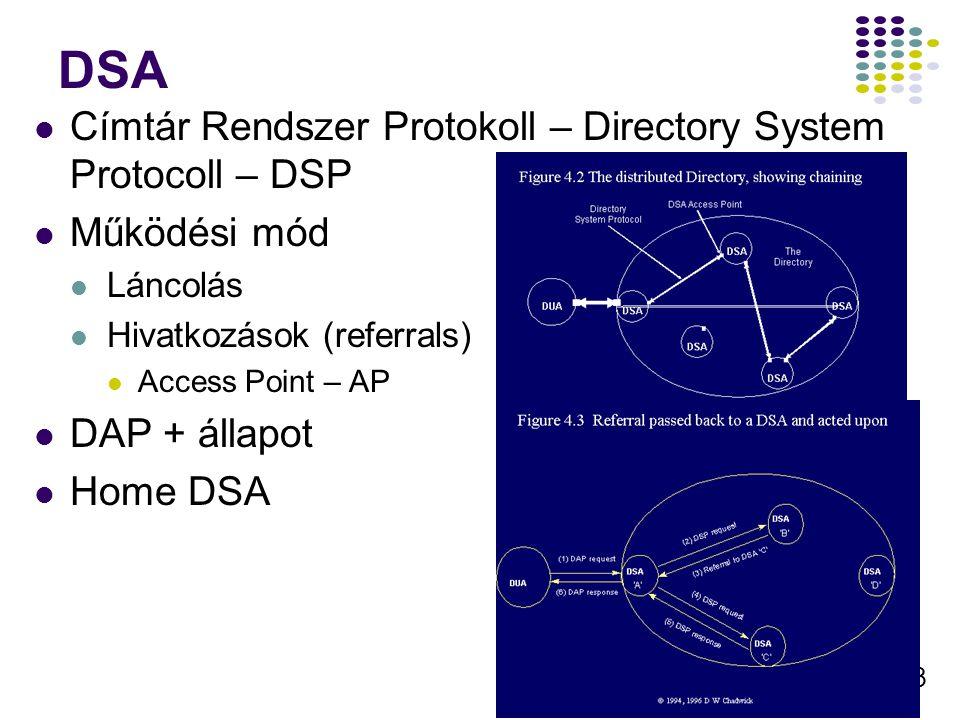 43 DSA Címtár Rendszer Protokoll – Directory System Protocoll – DSP Működési mód Láncolás Hivatkozások (referrals) Access Point – AP DAP + állapot Home DSA