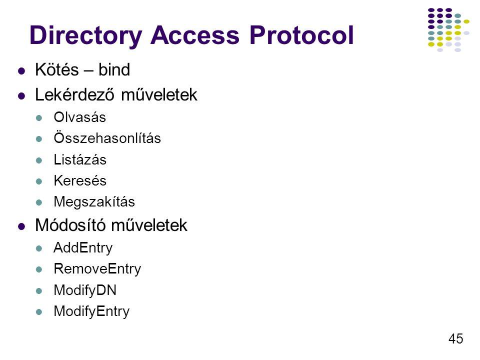 45 Directory Access Protocol Kötés – bind Lekérdező műveletek Olvasás Összehasonlítás Listázás Keresés Megszakítás Módosító műveletek AddEntry RemoveEntry ModifyDN ModifyEntry