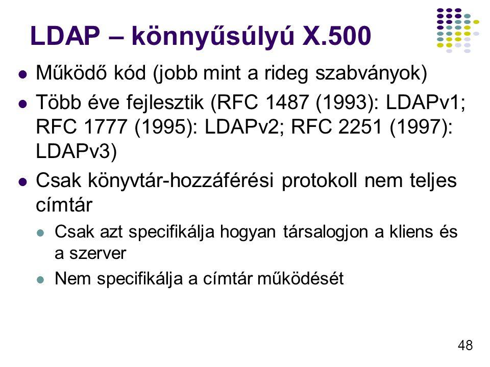 48 LDAP – könnyűsúlyú X.500 Működő kód (jobb mint a rideg szabványok) Több éve fejlesztik (RFC 1487 (1993): LDAPv1; RFC 1777 (1995): LDAPv2; RFC 2251 (1997): LDAPv3) Csak könyvtár-hozzáférési protokoll nem teljes címtár Csak azt specifikálja hogyan társalogjon a kliens és a szerver Nem specifikálja a címtár működését
