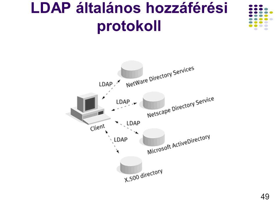49 LDAP általános hozzáférési protokoll