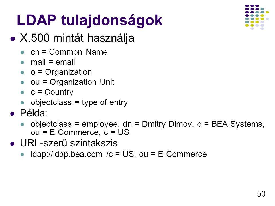 50 LDAP tulajdonságok X.500 mintát használja cn = Common Name mail = email o = Organization ou = Organization Unit c = Country objectclass = type of e