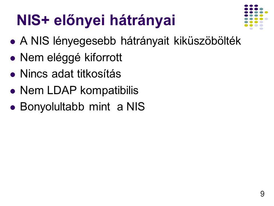 9 NIS+ előnyei hátrányai A NIS lényegesebb hátrányait kiküszöbölték Nem eléggé kiforrott Nincs adat titkosítás Nem LDAP kompatibilis Bonyolultabb mint a NIS