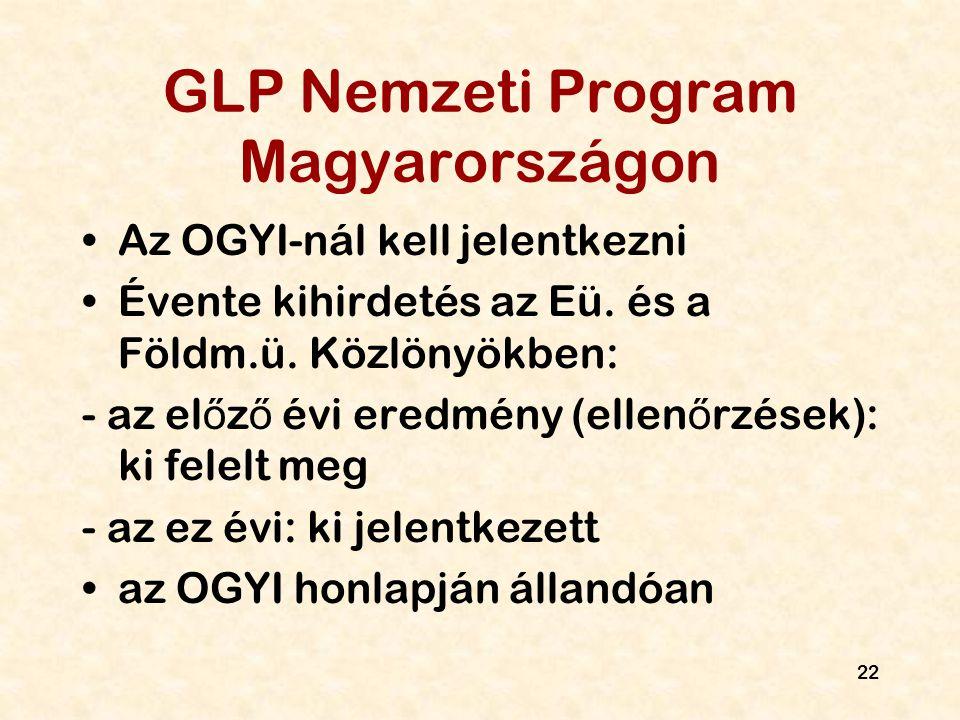 22 GLP Nemzeti Program Magyarországon Az OGYI-nál kell jelentkezni Évente kihirdetés az Eü. és a Földm.ü. Közlönyökben: - az el ő z ő évi eredmény (el