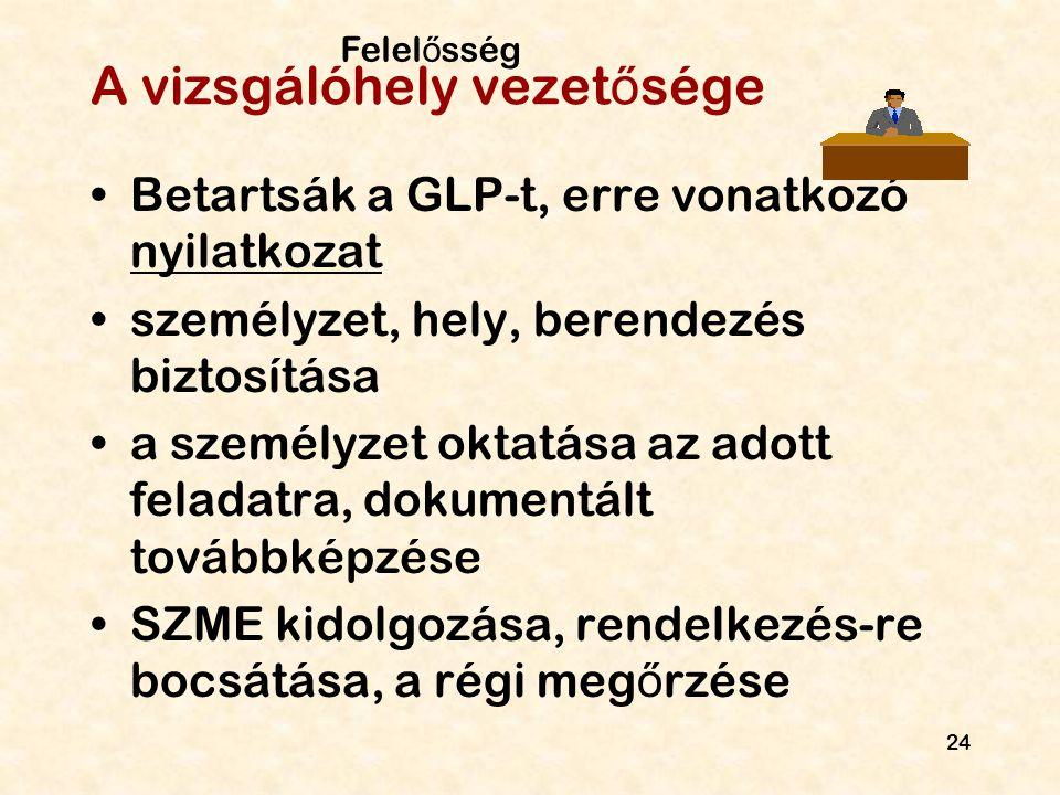 24 A vizsgálóhely vezet ő sége Betartsák a GLP-t, erre vonatkozó nyilatkozat személyzet, hely, berendezés biztosítása a személyzet oktatása az adott f