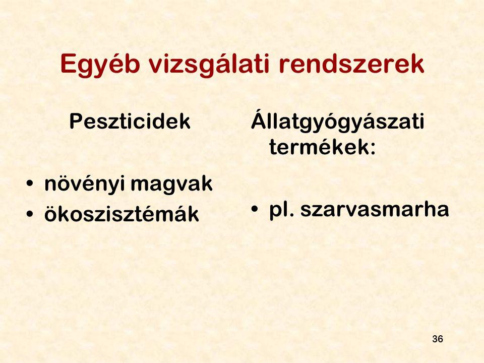 36 Egyéb vizsgálati rendszerek Peszticidek növényi magvak ökoszisztémák Állatgyógyászati termékek: pl. szarvasmarha