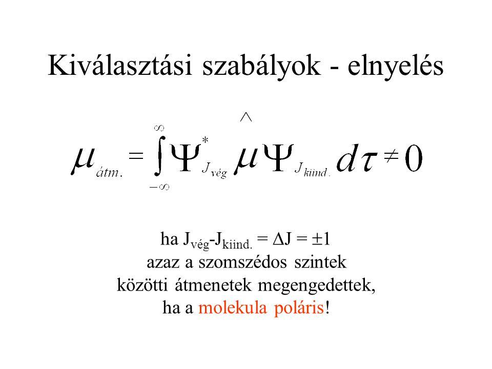 Kiválasztási szabályok - elnyelés ha J vég -J kiind. =  J =  1 azaz a szomszédos szintek közötti átmenetek megengedettek, ha a molekula poláris!