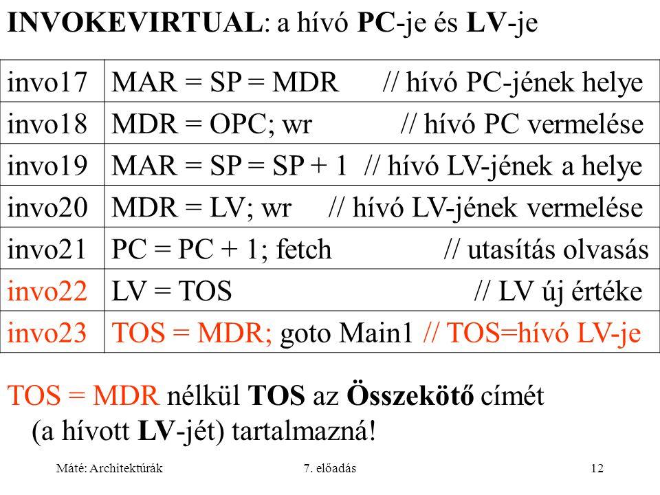 Máté: Architektúrák7. előadás12 INVOKEVIRTUAL: a hívó PC-je és LV-je invo17MAR = SP = MDR // hívó PC-jének helye invo18MDR = OPC; wr // hívó PC vermel