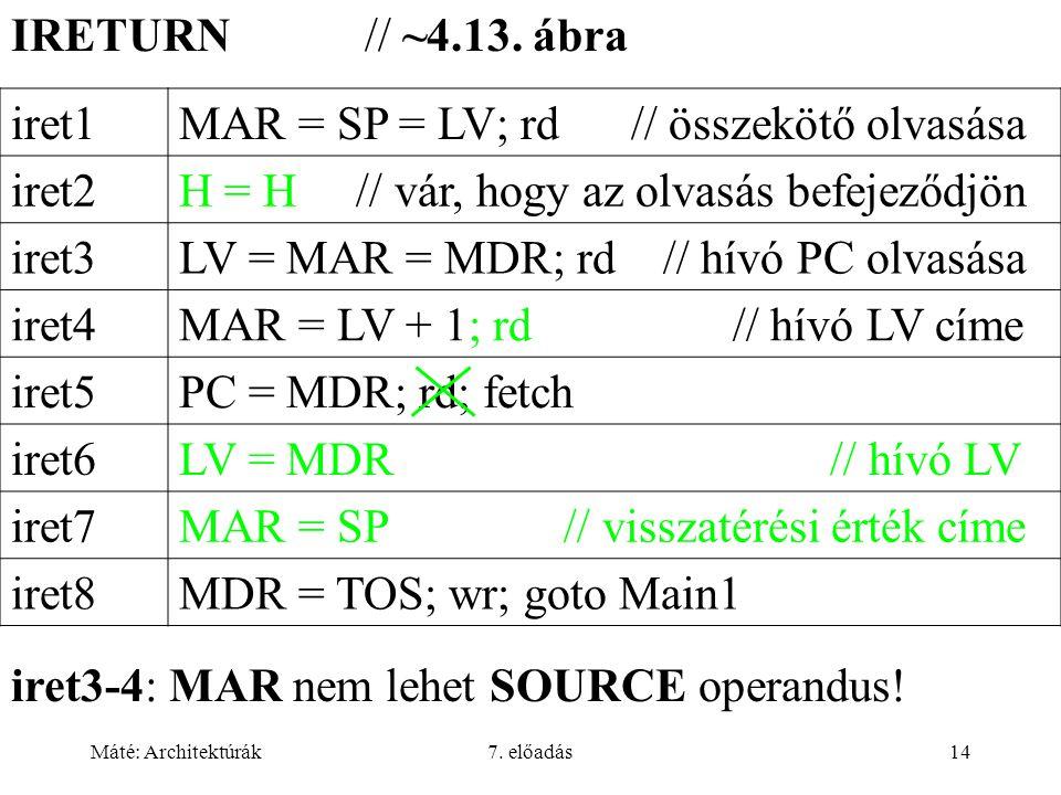Máté: Architektúrák7. előadás14 IRETURN // ~4.13. ábra iret1MAR = SP = LV; rd // összekötő olvasása iret2H = H // vár, hogy az olvasás befejeződjön ir