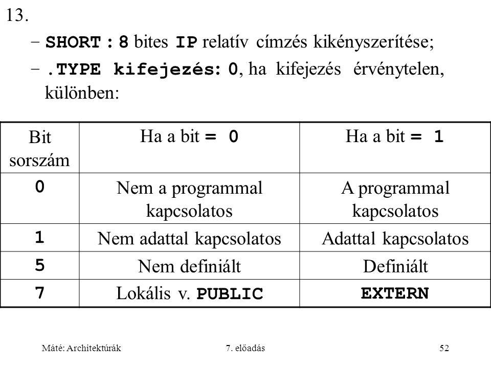 Máté: Architektúrák7. előadás52 13. –SHORT : 8 bites IP relatív címzés kikényszerítése  –.TYPE kifejezés : 0, ha kifejezés érvénytelen, különben: Bit