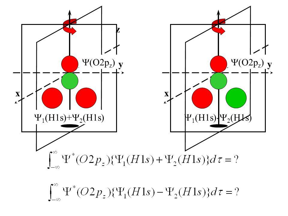 z y x  1 (H1s)-  2 (H1s) y x  1 (H1s)+  2 (H1s)  (O2p z )