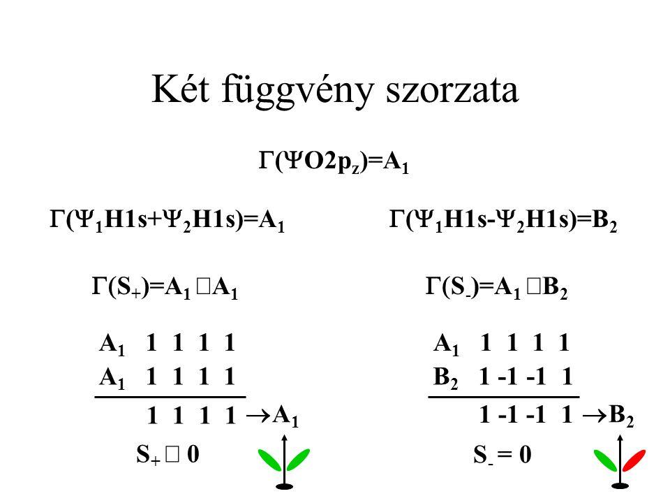 Két függvény szorzata  (  O2p z )=A 1  (  1 H1s-  2 H1s)=B 2  (  1 H1s+  2 H1s)=A 1  S + )=A 1  A 1  S - )=A 1  B 2 A 1 1 1 1 1 B 2 1 -1 -1 1 1 1 1 -1 -1 1 S +  0 S - = 0 A1A1 B2B2