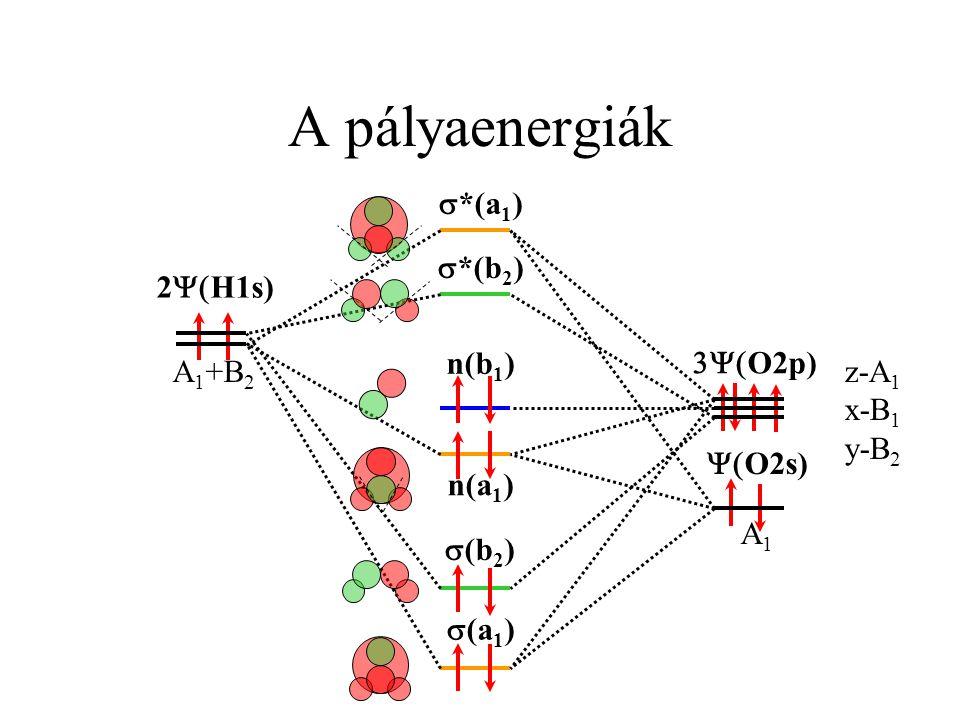 A pályaenergiák 2  H1s)  O2s)  O2p) A 1 +B 2 A1A1 z-A 1 x-B 1 y-B 2  *(a 1 )  (a 1 ) n(a 1 ) n(b 1 )  (b 2 )  *(b 2 )