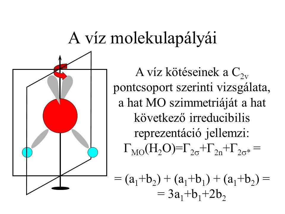 A víz molekulapályái A víz kötéseinek a C 2v pontcsoport szerinti vizsgálata, a hat MO szimmetriáját a hat következő irreducibilis reprezentáció jellemzi:   (H 2 O)=  2  +  2n +  2  * = = (a 1 +b 2 ) + (a 1 +b 1 ) + (a 1 +b 2 ) = = 3a 1 +b 1 +2b 2