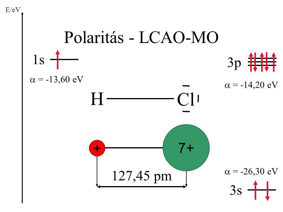 127,45 pm Polaritás - LCAO-MO + 7+ 3s  = -26,30 eV 3p  = -14,20 eV 1s E/eV  = -13,60 eV H Cl