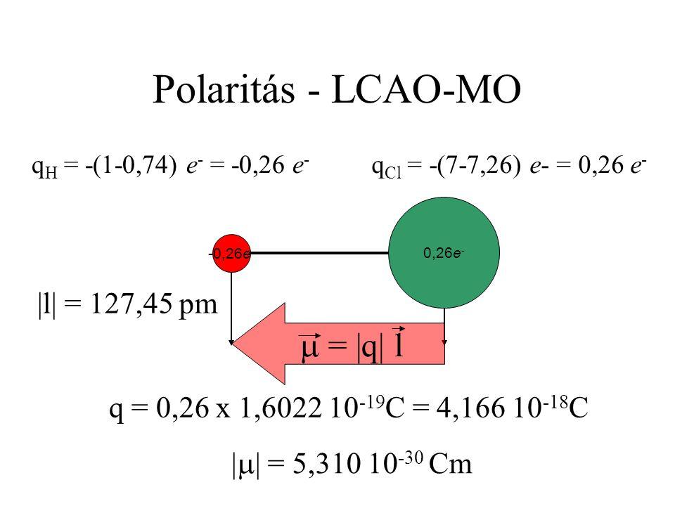  = |q| l Polaritás - LCAO-MO -0,26e - 0,26e - q = 0,26 x 1,6022 10 -19 C = 4,166 10 -18 C q H = -(1-0,74) e - = -0,26 e - q Cl = -(7-7,26) e- = 0,26 e - |l| = 127,45 pm  = 5,310 10 -30 Cm