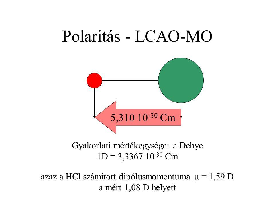 Polaritás - LCAO-MO 5,310 10 -30 Cm Gyakorlati mértékegysége: a Debye 1D = 3,3367 10 -30 Cm azaz a HCl számított dipólusmomentuma  = 1,59 D a mért 1,08 D helyett