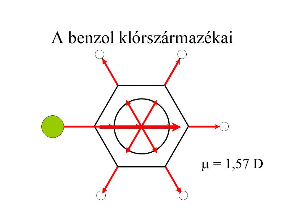 A benzol klórszármazékai  = 1,57 D