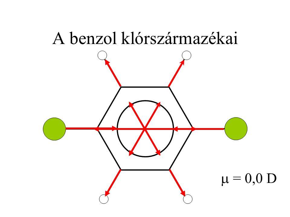 A benzol klórszármazékai  = 0,0 D