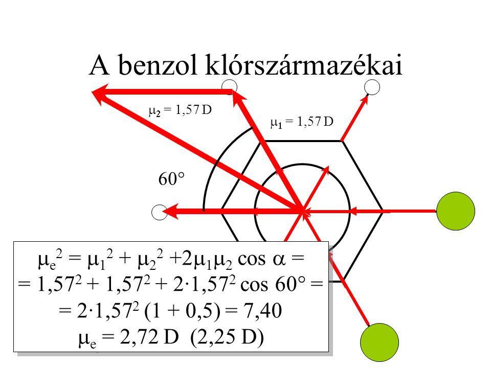 A benzol klórszármazékai   = 1,57 D   = 1,57 D 60°  e 2 =  1 2 +  2 2 +2  1  2 cos  = = 1,57 2 + 1,57 2 + 2·1,57 2 cos 60° = = 2·1,57 2 (1 + 0,5) = 7,40  e = 2,72 D (2,25 D)  e 2 =  1 2 +  2 2 +2  1  2 cos  = = 1,57 2 + 1,57 2 + 2·1,57 2 cos 60° = = 2·1,57 2 (1 + 0,5) = 7,40  e = 2,72 D (2,25 D)