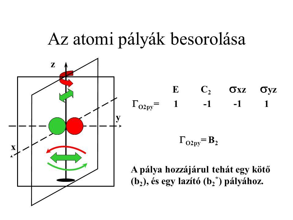 Az atomi pályák besorolása z y x  yz  xz C2C2 E  O2py = 1 1   2py = B 2 A pálya hozzájárul tehát egy kötő (b 2 ), és egy lazító (b 2 * ) pályához.