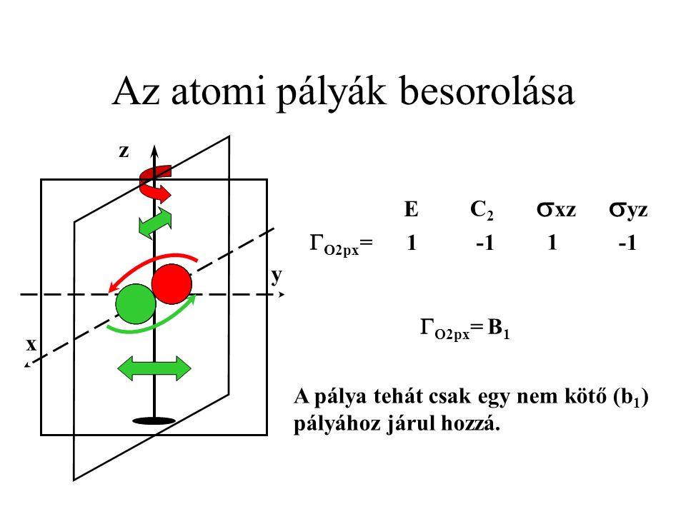 Az atomi pályák besorolása z y x  yz  xz C2C2 E  O2px = 1 1   2px = B 1 A pálya tehát csak egy nem kötő (b 1 ) pályához járul hozzá.