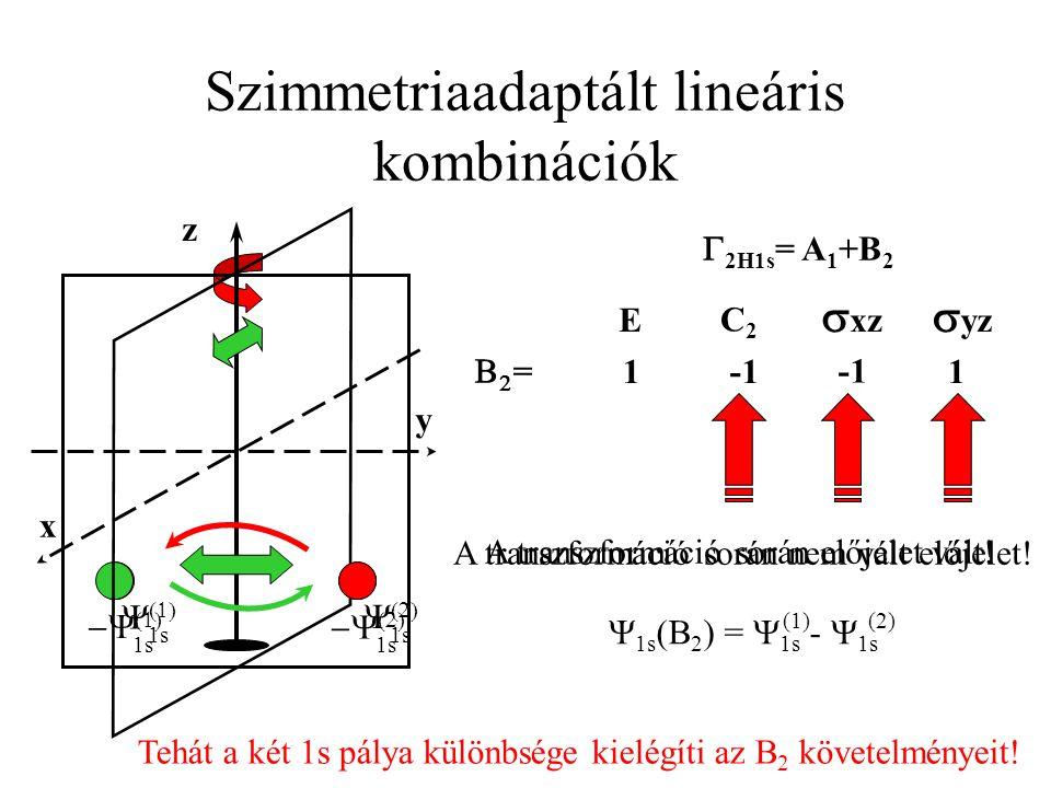   1s   1s Szimmetriaadaptált lineáris kombinációk z y x  yz  xz C2C2 E == 1 1  2H1s = A 1 +B 2 A transzformáció során előjelet vált.
