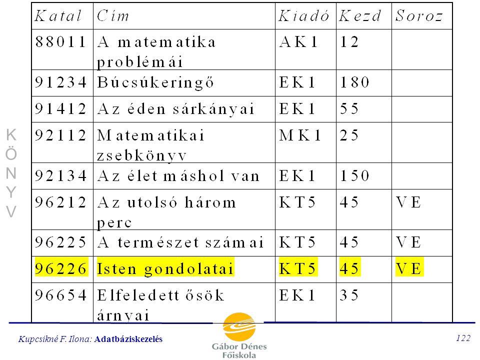 Kupcsikné F. Ilona: Adatbáziskezelés 121 Folyamatok 1 Beszerzésnél nemcsak a KÖNYV és a PÉLDÁNY bővülhet, hanem a KIADÓ, a SOROZAT, a KIMITIRT és a SZ