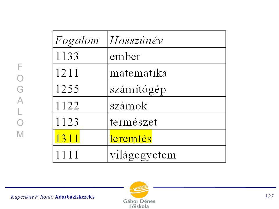 Kupcsikné F. Ilona: Adatbáziskezelés 126 KIMITIRTKIMITIRT