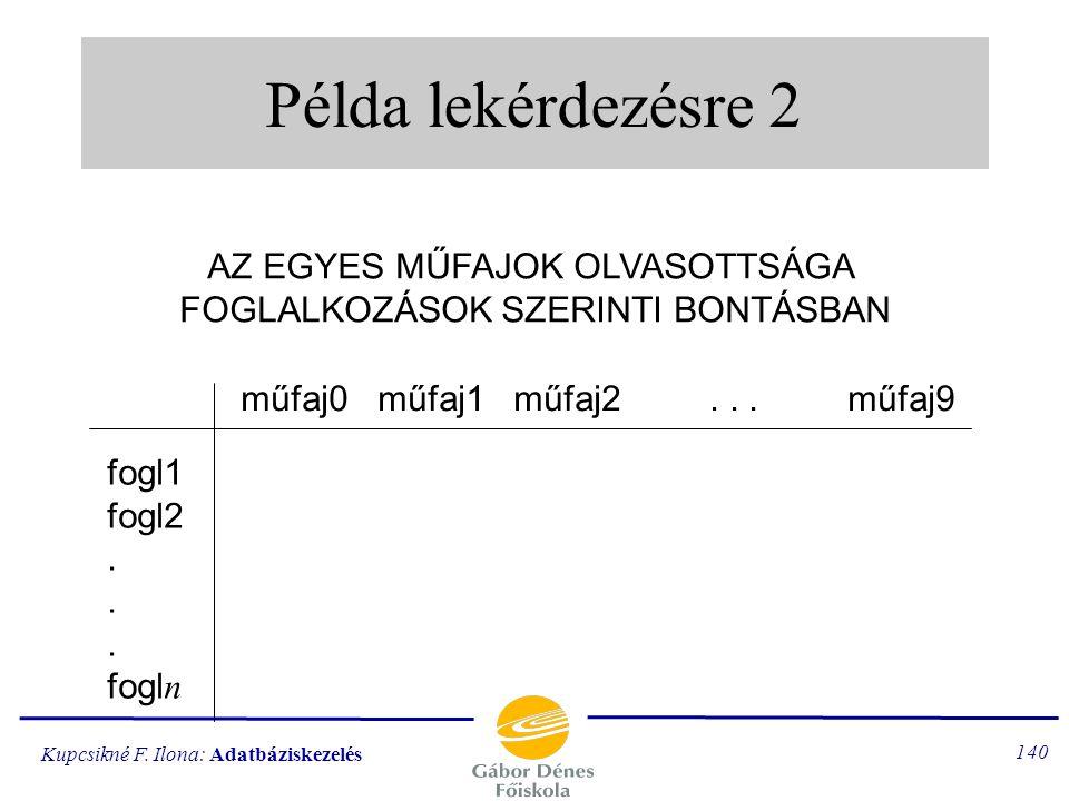 Kupcsikné F. Ilona: Adatbáziskezelés 139 Példa lekérdezésre 1 SZERZŐ SZERINTI KATALÓGUS szerző1 - szerző2 könyvcímA katalszámx. szerző2 - szerző1 köny