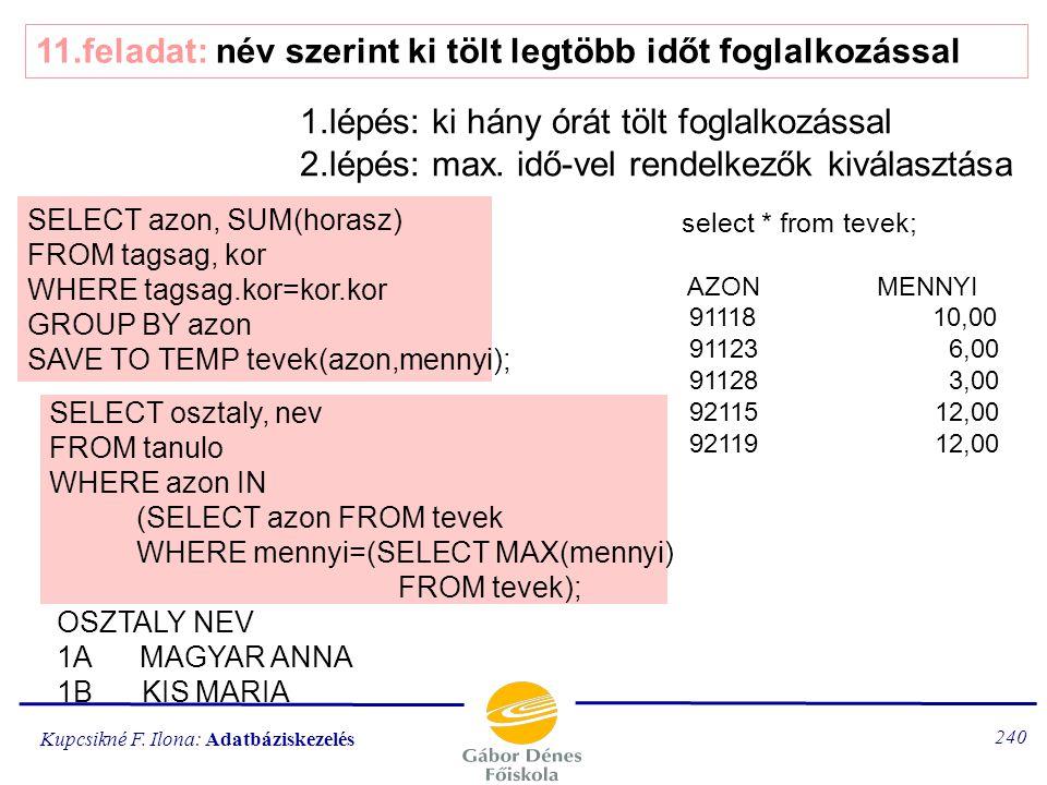 Kupcsikné F. Ilona: Adatbáziskezelés 239 select * from korok; OSZT ORASZ 1A 12,00 1B 12,00 2B 10,00 2C 9,00 select * from letszam; OSZT OSSZ 1A 4 1B 2