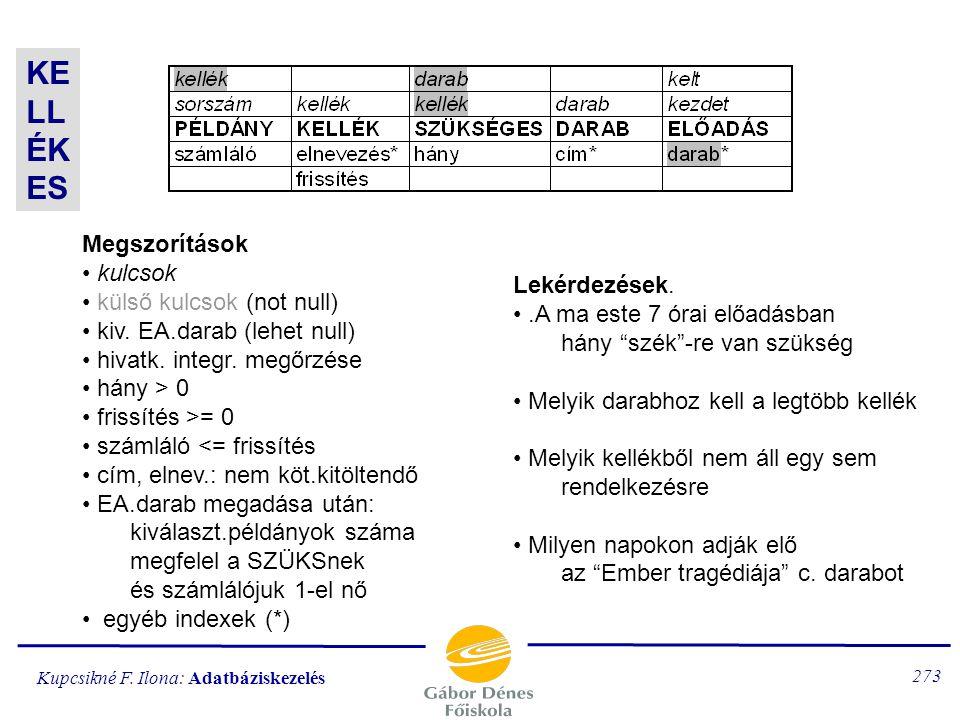 Kupcsikné F. Ilona: Adatbáziskezelés 272 FUTÁRFUTÁR Megszorítások kulcsok külső kulcsok (not null) kiv.: KÜLD.f_szám (lehet null) hivatk. integr. megő