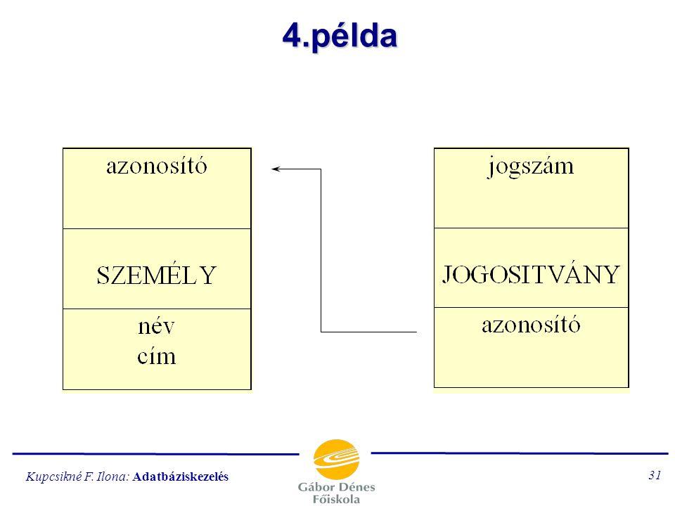 Kupcsikné F. Ilona: Adatbáziskezelés 30 3.példa